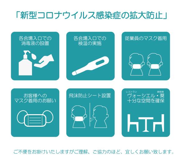 新型コロナウイルス感染症の拡大防止対応策